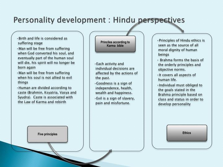 Personality development : Hindu perspectives