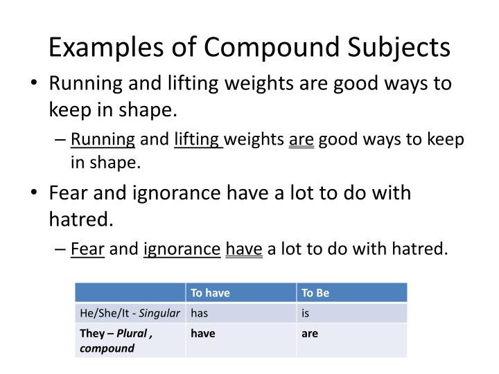 Examples of Compound Subjects