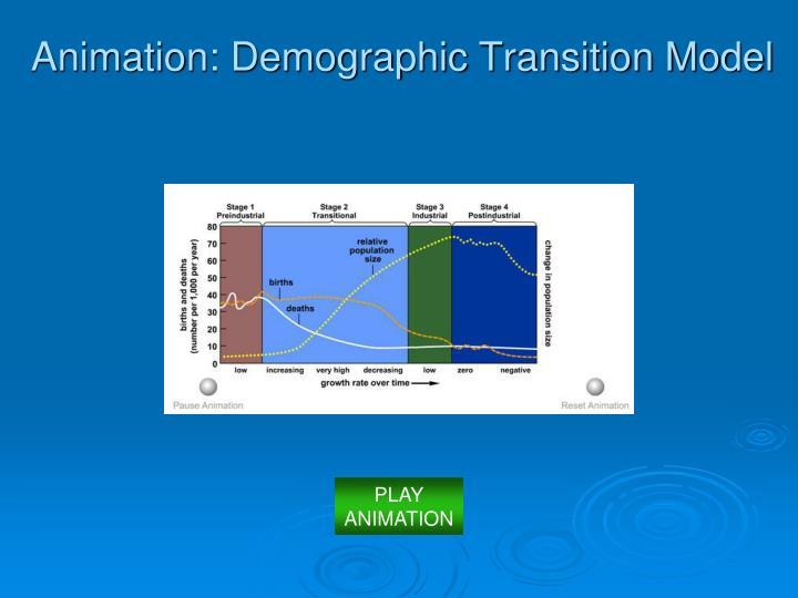 Animation: Demographic Transition Model