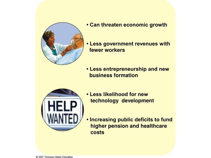 • Can threaten economic growth