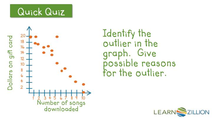 Identify the outlier in the graph.  Give possible reasons for the outlier.