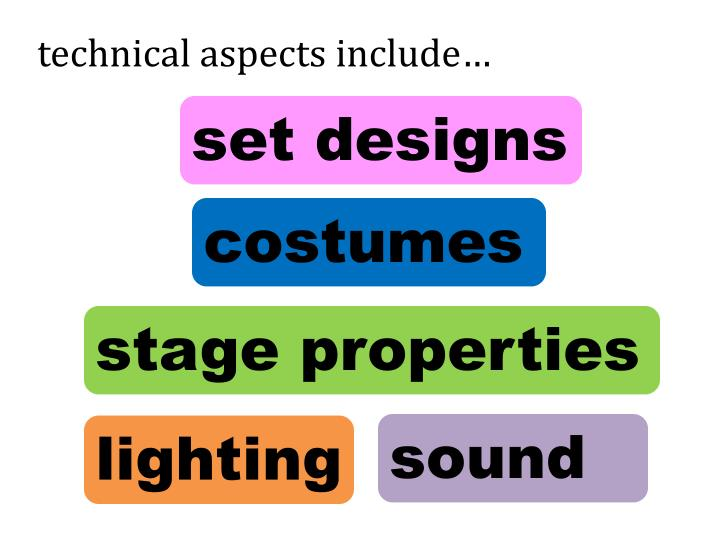 technical aspects include…