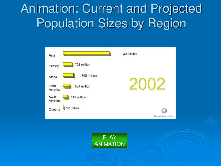 Animation: Current and Projected Population Sizes by Region