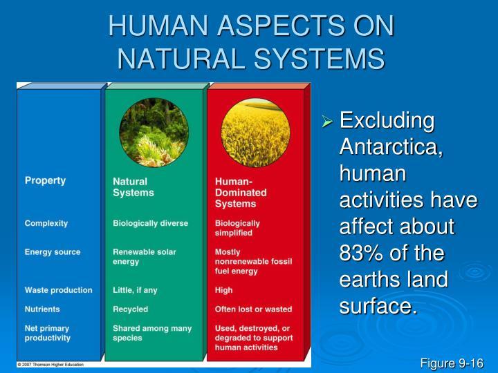 HUMAN ASPECTS ON