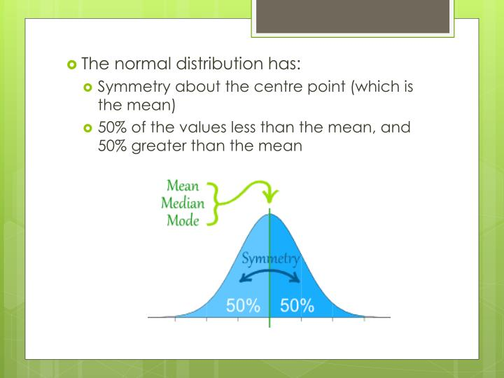 The normal distribution has: