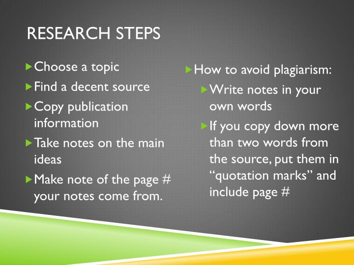 Research steps