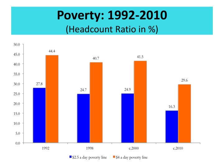 Poverty: 1992-2010