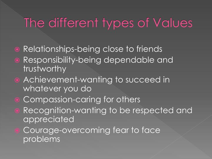 The different types of Values