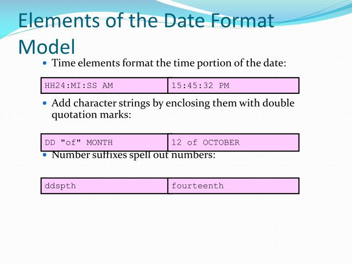 Elements of the Date Format Model