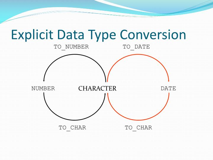 Explicit Data Type Conversion