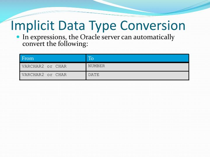 Implicit Data Type Conversion