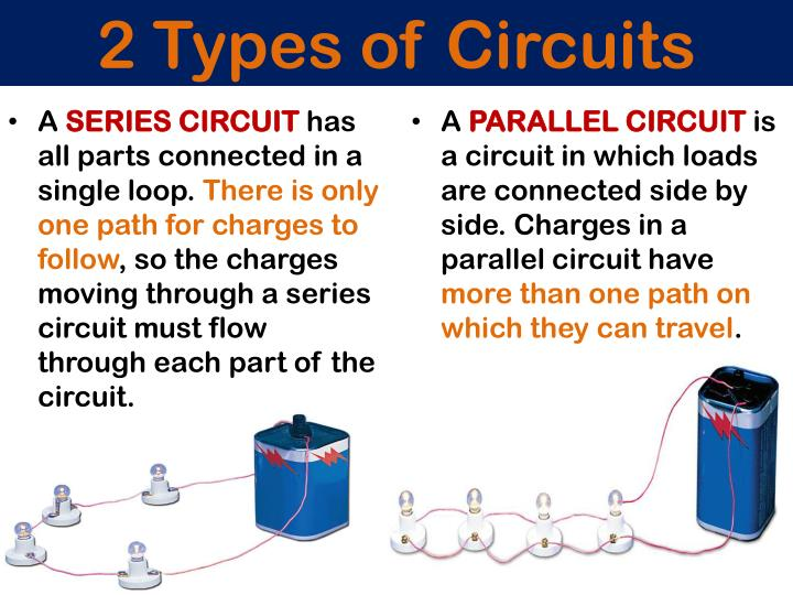 2 Types of Circuits
