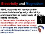 electricity and magnetism1