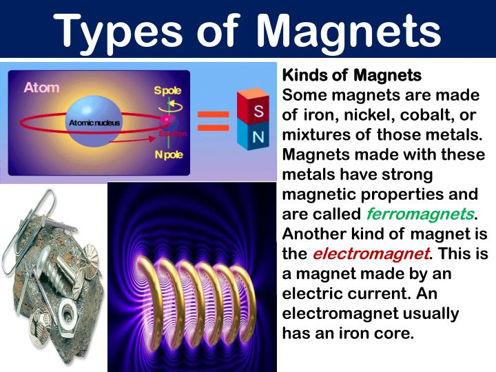 Types of Magnets