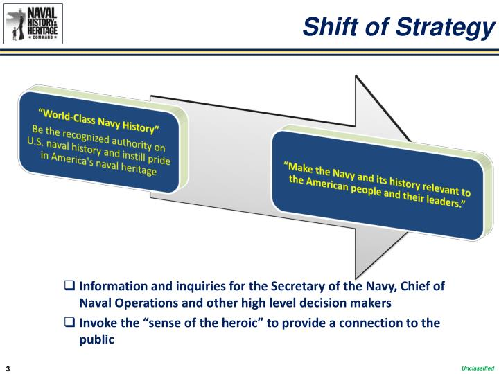 Shift of Strategy