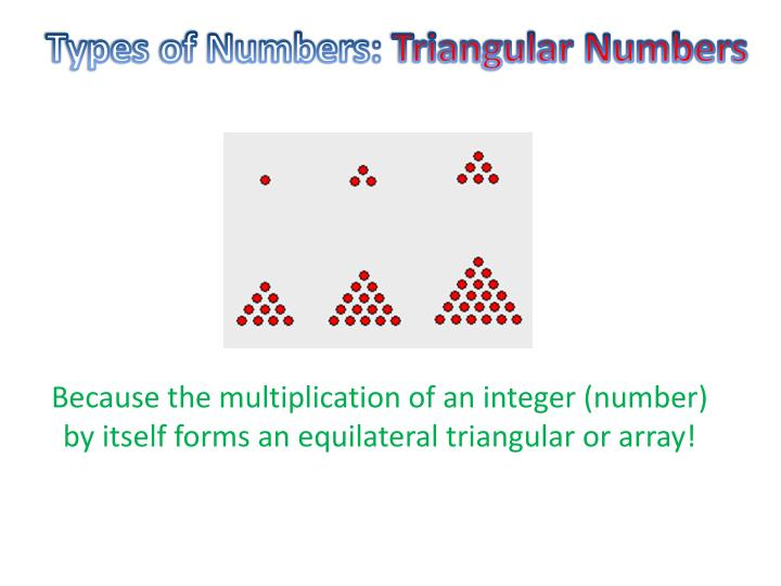 Types of Numbers: