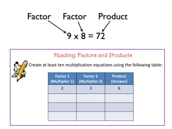Heading: Factors and Products