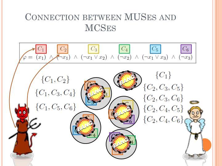 Connection between
