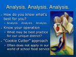analysis analysis analysis