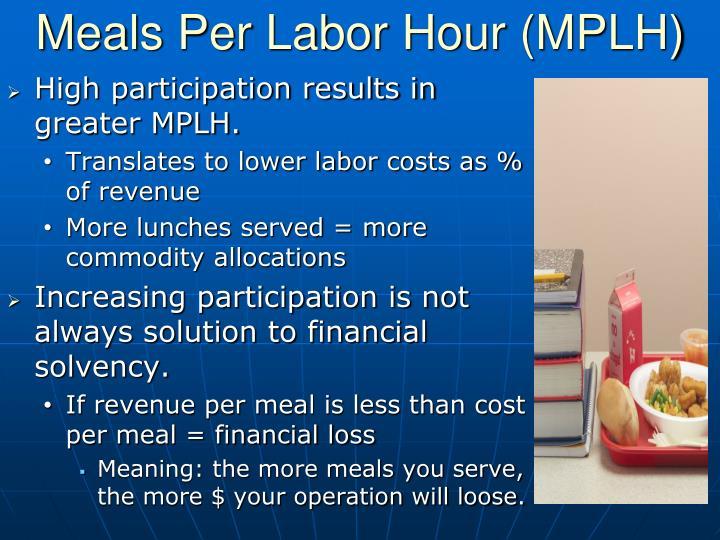 Meals Per Labor Hour (MPLH)