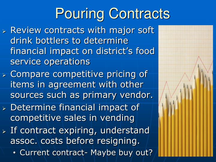 Pouring Contracts