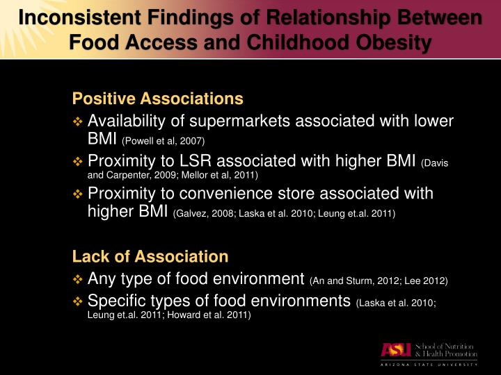 Inconsistent Findings of Relationship Between Food Access and Childhood Obesity