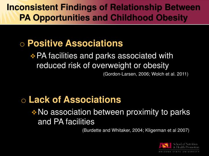Inconsistent Findings of Relationship Between PA Opportunities and Childhood Obesity