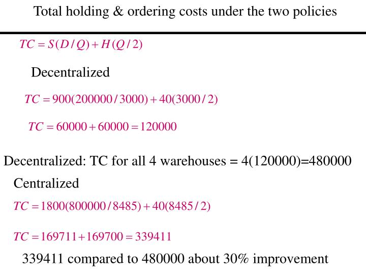 Total holding & ordering costs under the two policies