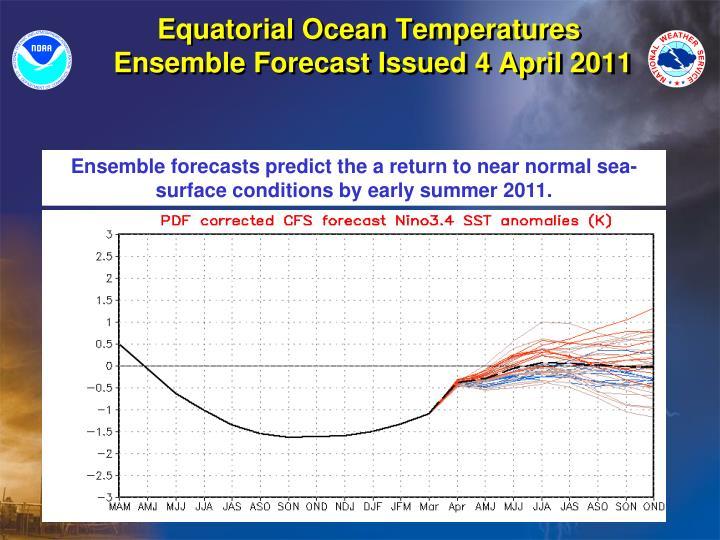 Equatorial Ocean Temperatures