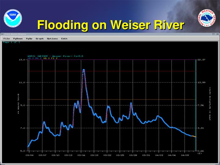Flooding on Weiser River