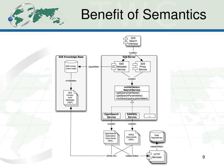 Benefit of Semantics