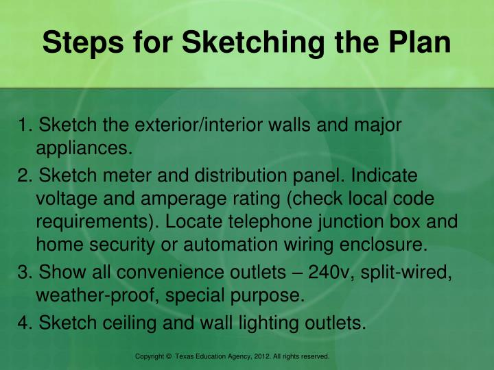 Steps for Sketching the Plan