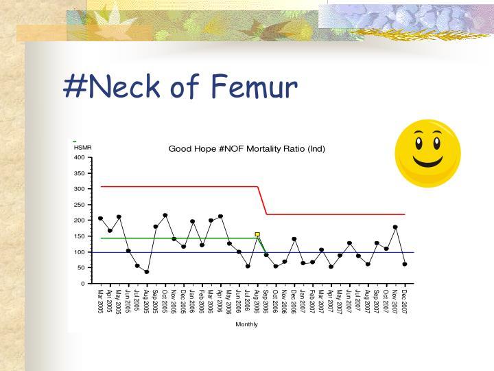 #Neck of Femur