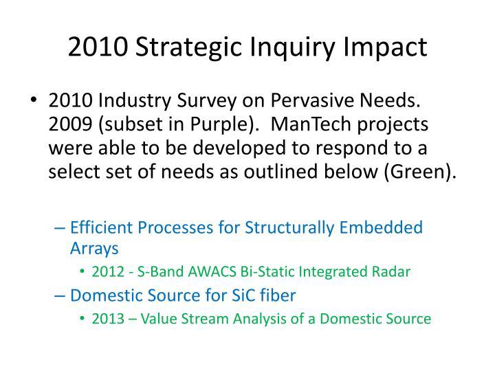 2010 Strategic Inquiry Impact