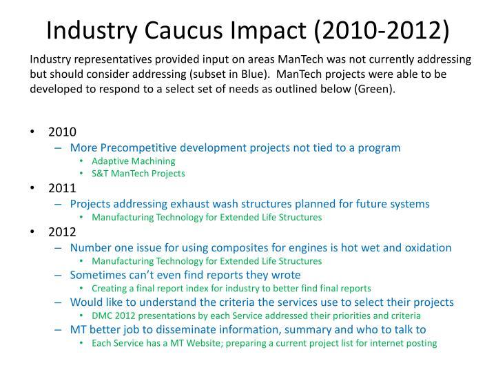 Industry Caucus Impact (2010-2012)