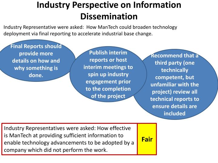 Industry Perspective on Information Dissemination