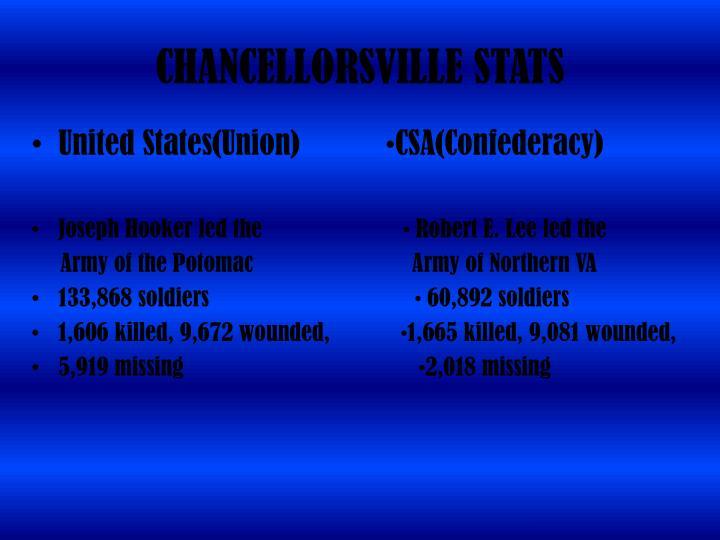 CHANCELLORSVILLE STATS