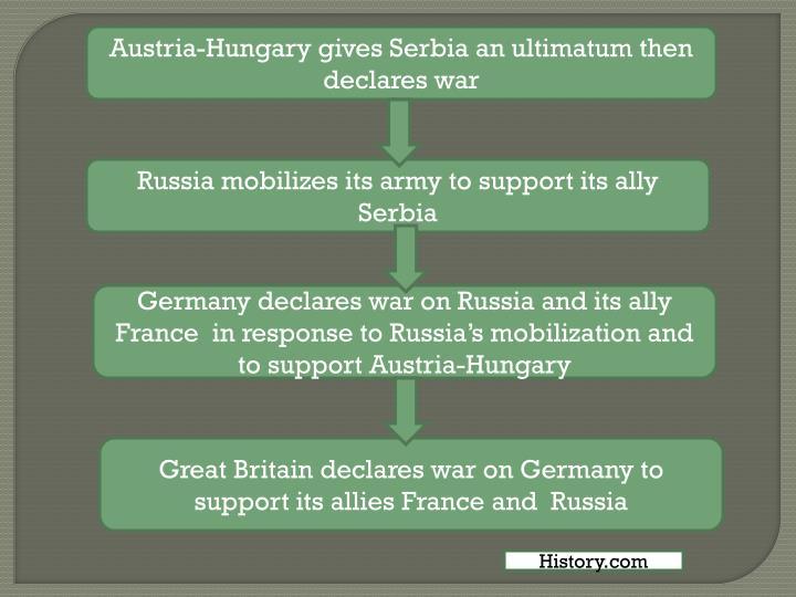 Austria-Hungary gives Serbia an ultimatum then declares war