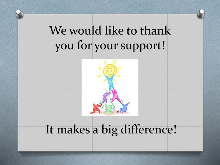 We would like to thank you for your support!