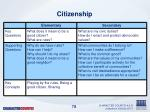 citizenship2