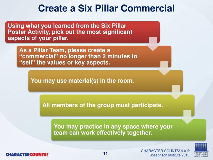 Create a Six Pillar Commercial