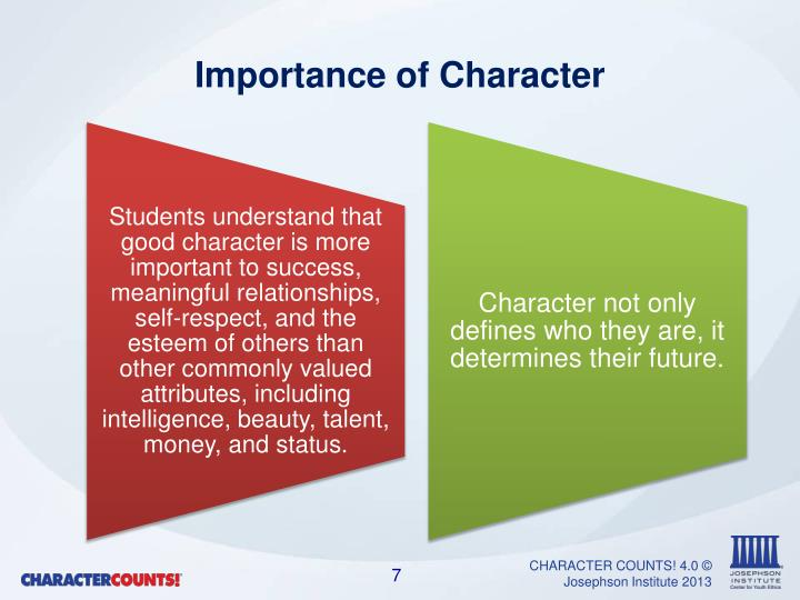 Importance of Character