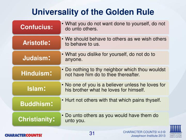 Universality of the Golden Rule