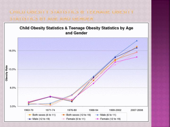 Child Obesity Statistics & Teenage Obesity Statistics by Age and Gender
