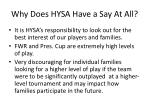 why does hysa have a say at all