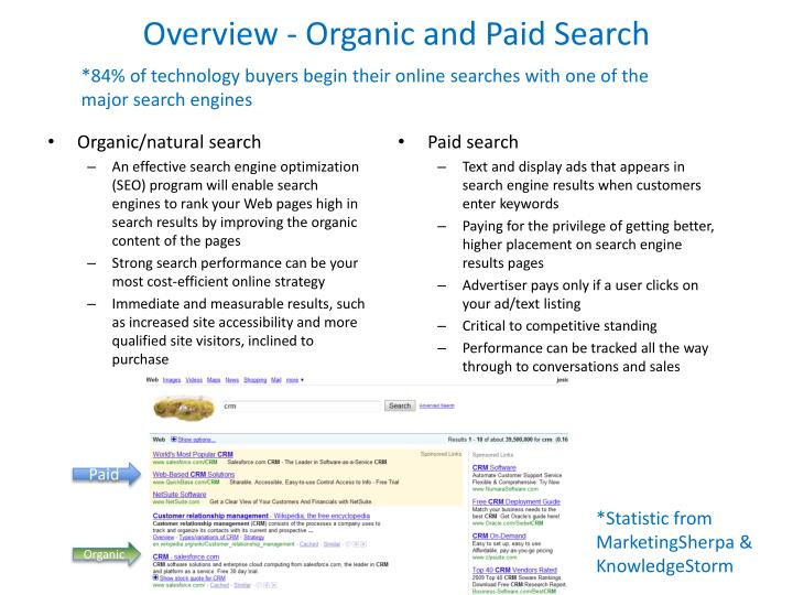 Overview organic and paid search