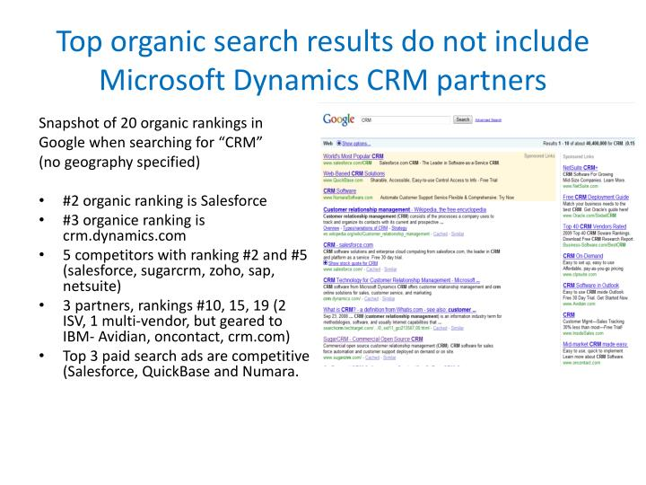 Top organic search results do not include Microsoft Dynamics CRM partners