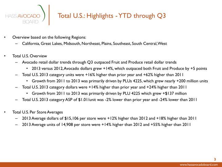 Total U.S.: Highlights - YTD through Q3