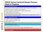 epics human centered design process work in progress1