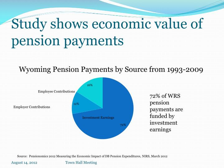 Study shows economic value of pension payments